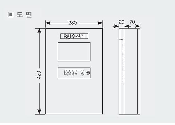 R형-수신기-(무선기기접속용).jpg